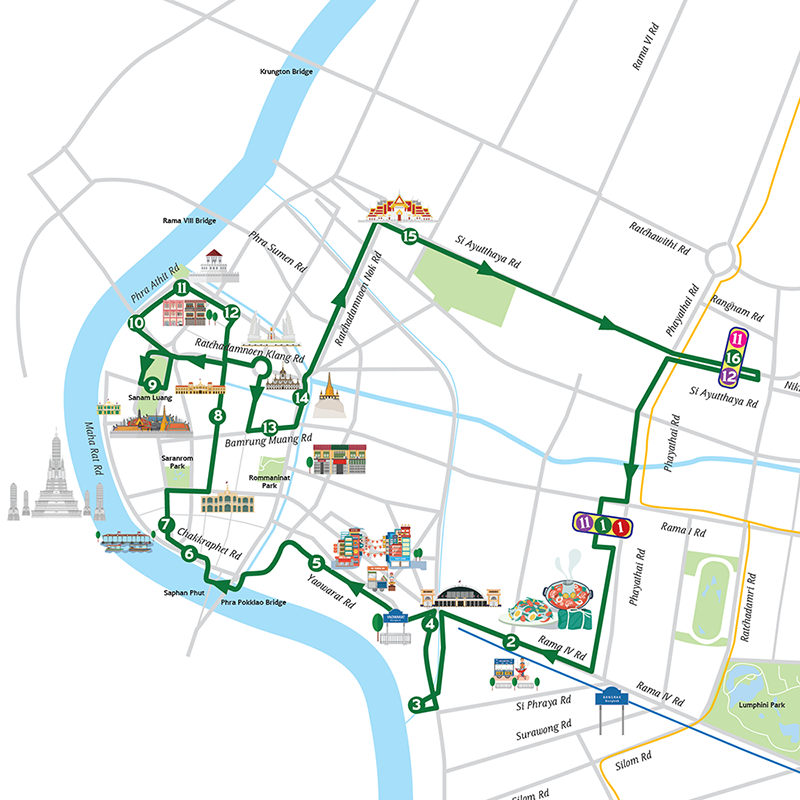Heritage route