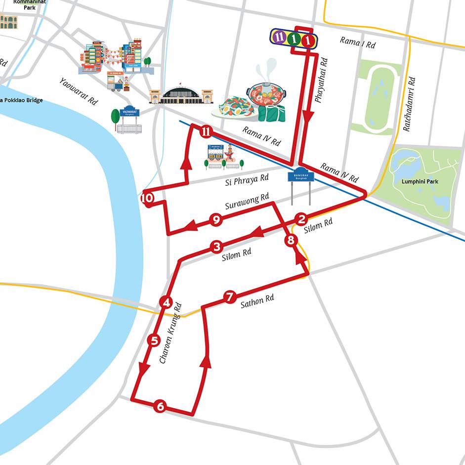 CBD route